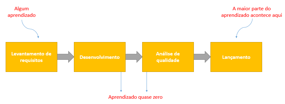 product-market-fit-startup